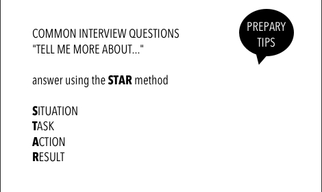 Using the STAR method to answer interview questions - The Prepary ...