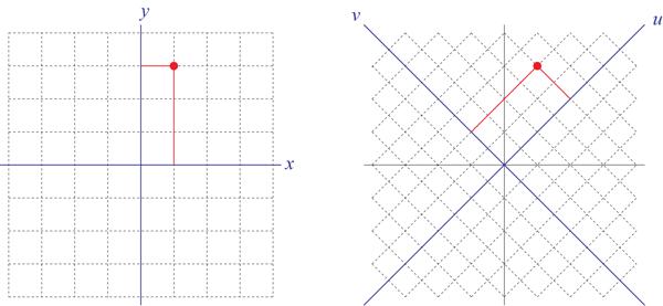 axes-rotate
