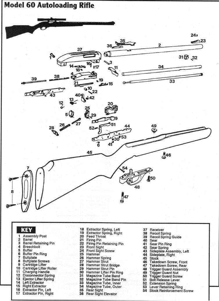Looking to buy a 22 LR semi-auto for steel challenge
