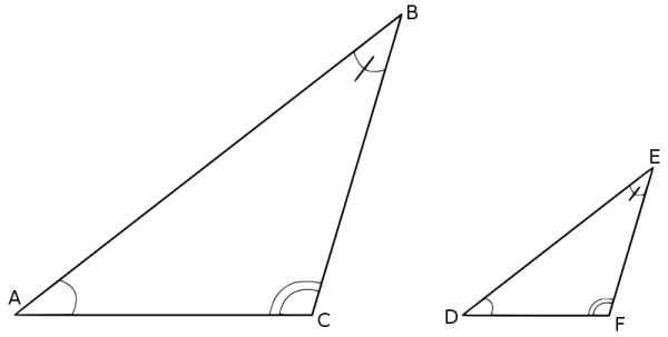 GRE Math Review: What's on the Exam? • PrepScholar GRE