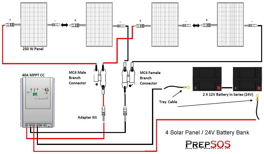 solar array wiring diagram array free printable wiring diagrams