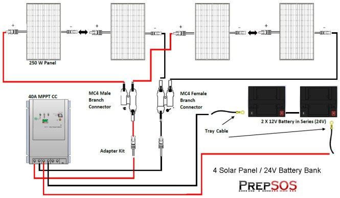 solar panel wiring diagram for rv solar image solar panel wiring diagram caravan jodebal com on solar panel wiring diagram for rv