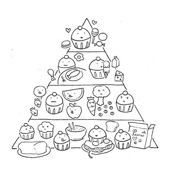 Food Pyramid For Kids Worksheet