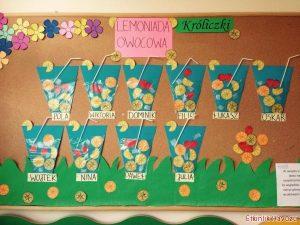 Lemonade Craft Idea For Kids Crafts And Worksheets For