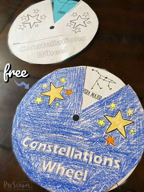 small resolution of FREE Free Constellations Wheel Printables