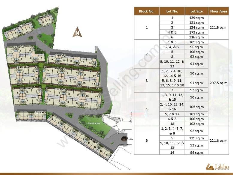 Likha Residences Alabang Site Development Plan