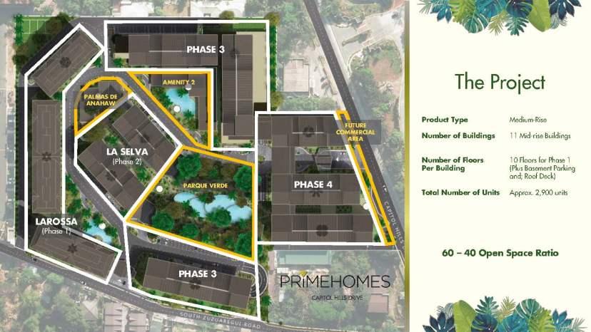 Larossa Capitol Hills Site Development Plan