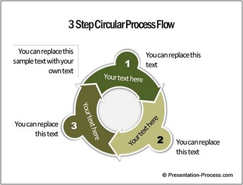 3 arrow circle diagram 4age alternator wiring numbered circular arrows in powerpoint using smartart step process flow from ceo pack 2