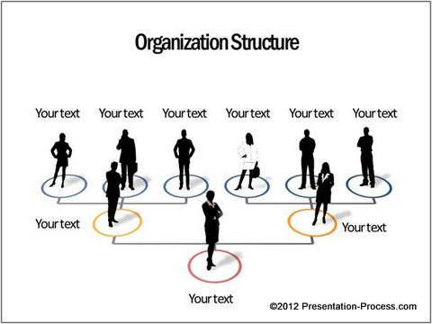 Create 3D Organization Chart in PowerPoint