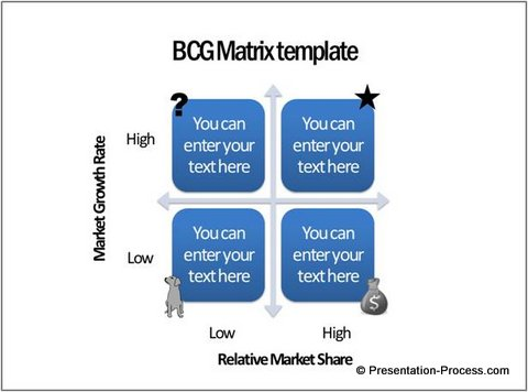 BCG Matrix Template