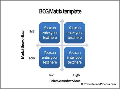 BCG Matrix Template Smartart