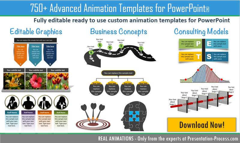 Advance Animated Templates for PowerPoint