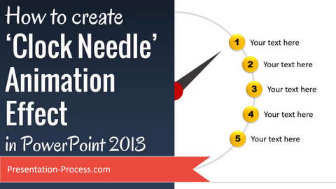 PowerPoint Tutorial for Clock Needle Animation Effect