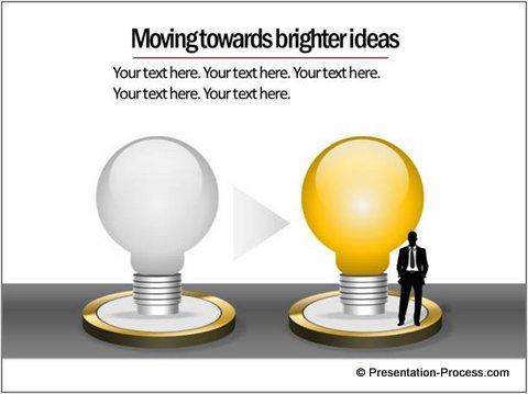 Bulb Diagram Concept