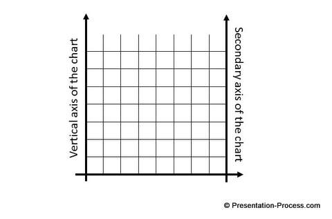 Chart Grid with Rotated Text