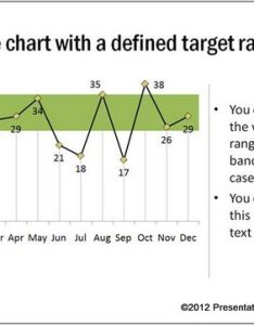 Chart with preferred performance range also creative powerpoint examples rh presentation process