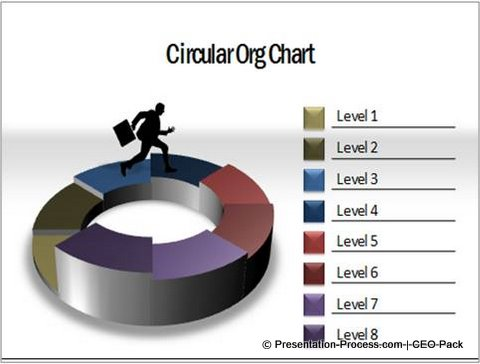 Creative Circular Career Path from CEO Pack