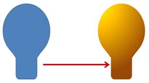 Coloring bulb diagram