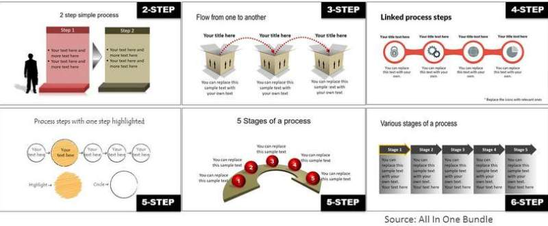 PowerPoint Linear Process Diagrams for Trainers