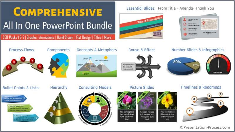 750+ advanced animations powerpoint templates pack, Modern powerpoint