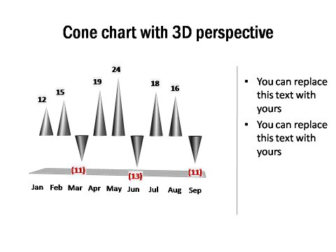 Column Chart Template for PowerPoint