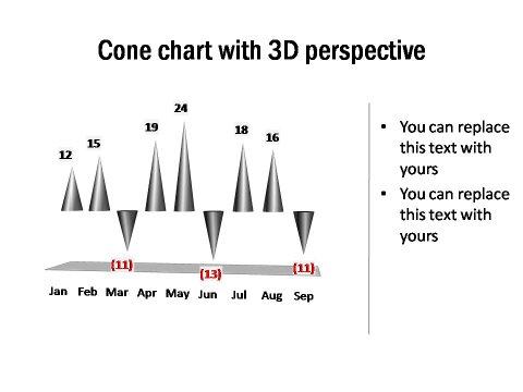 Column Chart Template for PowerPoint