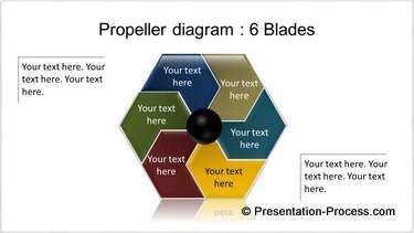 6 Blade Propeller Diagram
