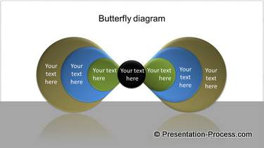 Butterfly Diagram|