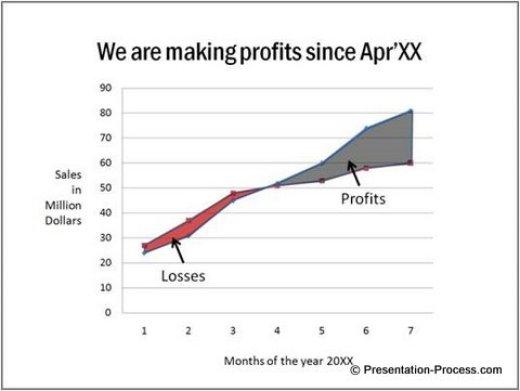 Data Presentation Graph Image