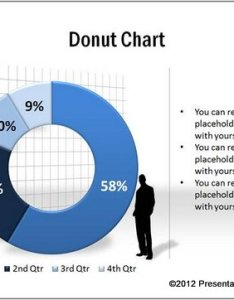 Discovering uses of  doughnut chart also creative info graphics rh presentation process