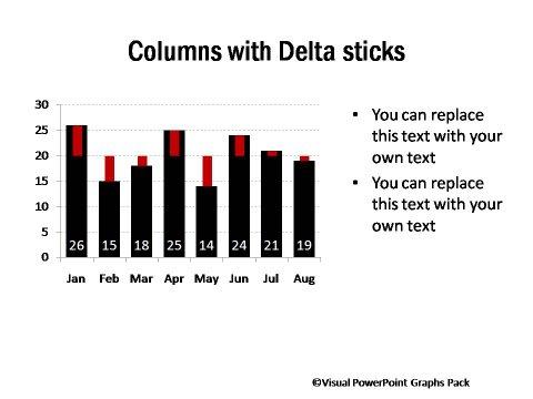 Graphs Showing Surplus Deficit Visually