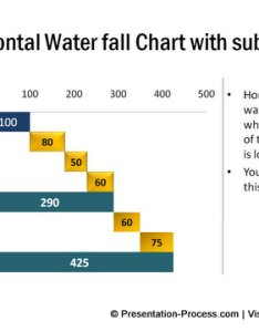 Horizontal waterfall chart from visual graphs pack also variations of in powerpoint rh presentation process