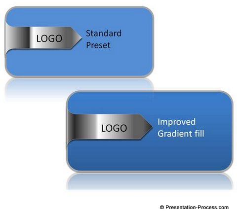 Impact of Gradient Fill in Graphic