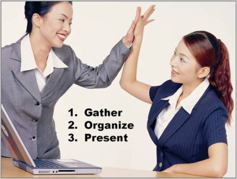Incorrect Visual of Presentation