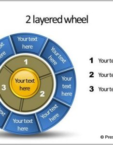 Layered wheel diagram template also in powerpoint rh presentation process