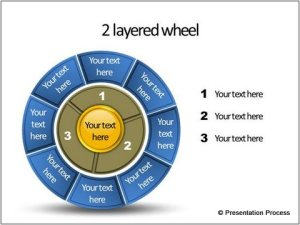 Layered Wheel Diagram Template in PowerPoint