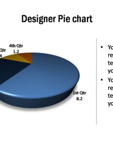 Pie charts also chart template for powerpoint  doughnut rh presentation process