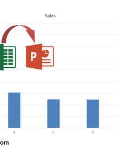 Powerpoint excel chart also how to animate in rh presentation process