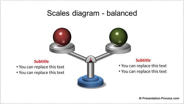 PowerPoint Balance