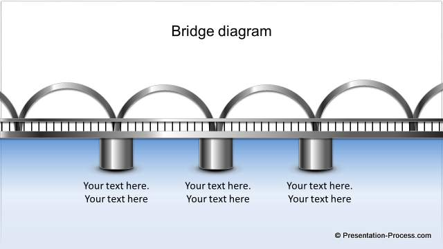 PowerPoint Bridge