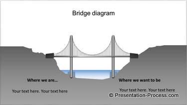 PowerPoint Bridge Diagram