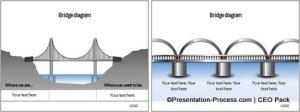 Attractive PowerPoint Bridge Diagram