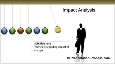 Impact Analysis Diagram