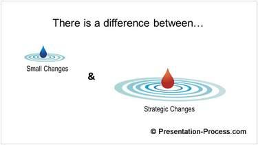 PowerPoint ripple effect
