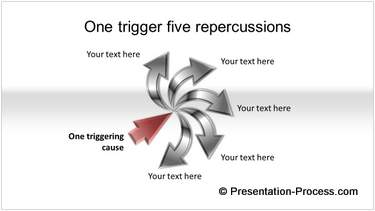 PowerPoint Curved Arrows