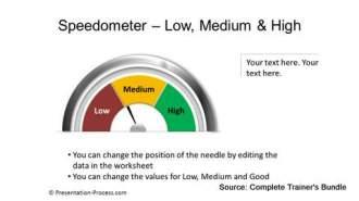 PowerPoint Data Chart Speedometer