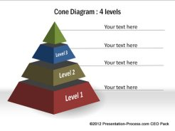powerpoint-cone-diagram-from-ceo-pack