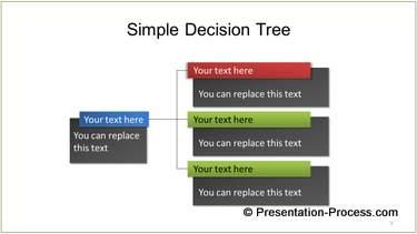 decision tree horizontal