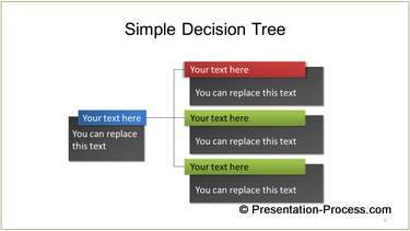 decision tree horizontal