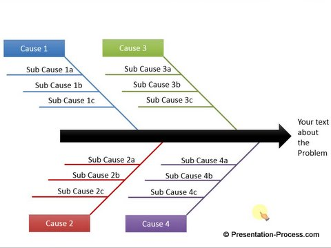 10 creative ways to present cause effect diagrams in powerpoint powerpoint fishbone diagram tutorial ccuart Choice Image